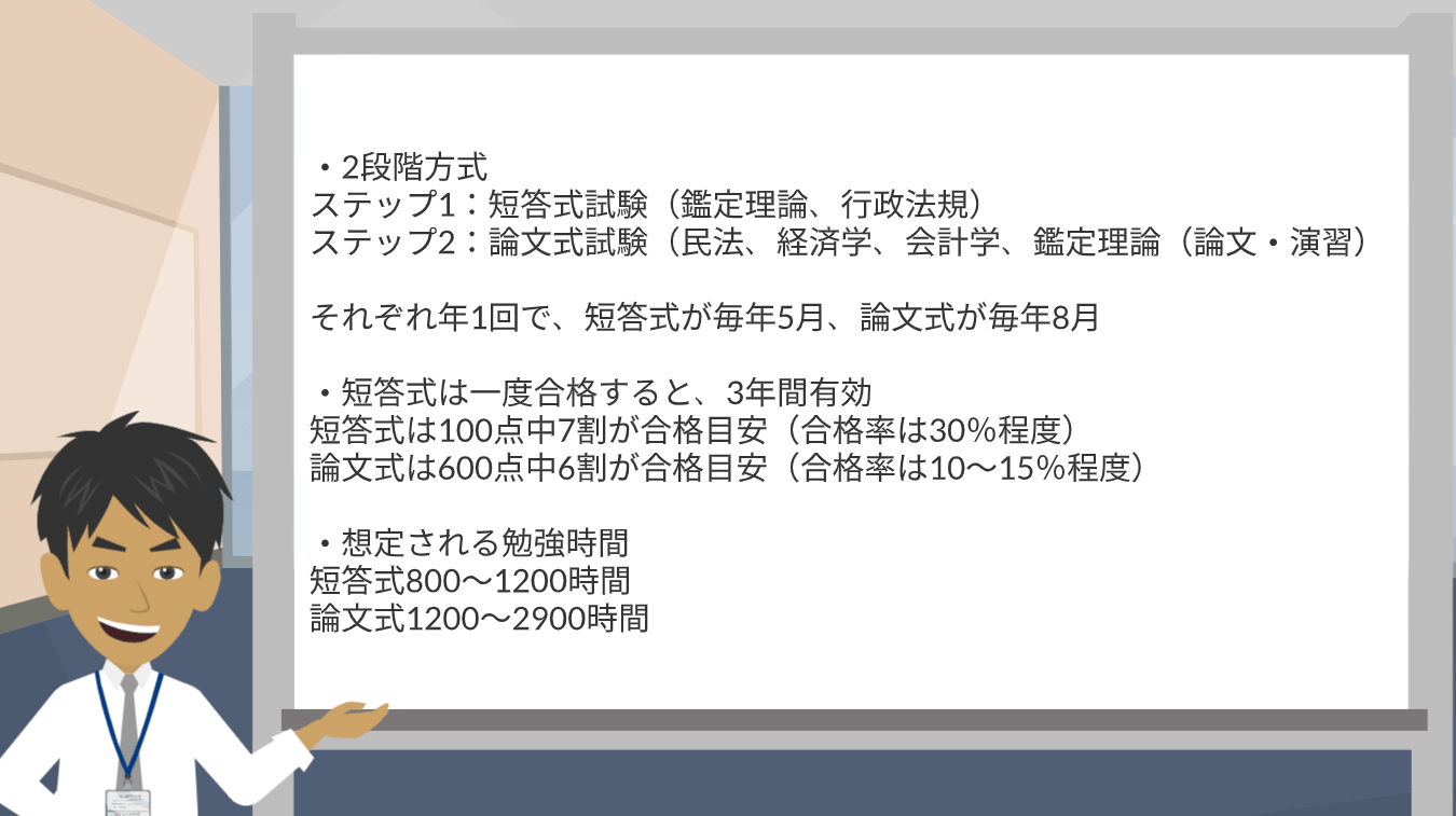 不動産鑑定士 勉強法 ブログ