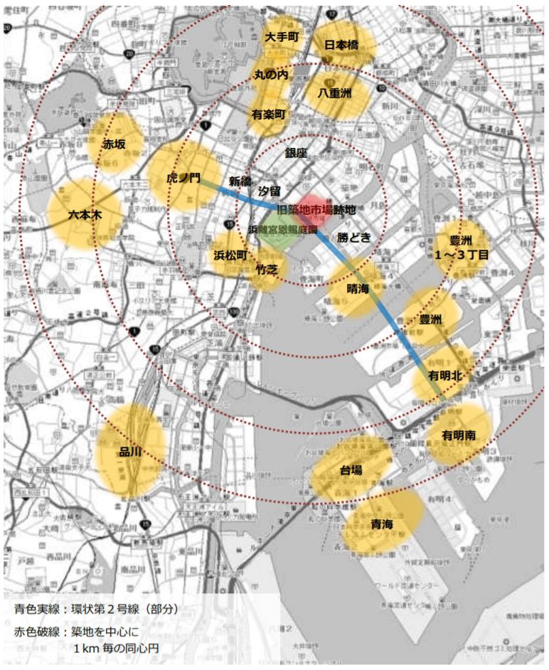 築地 築地市場 再開発 オリンピック